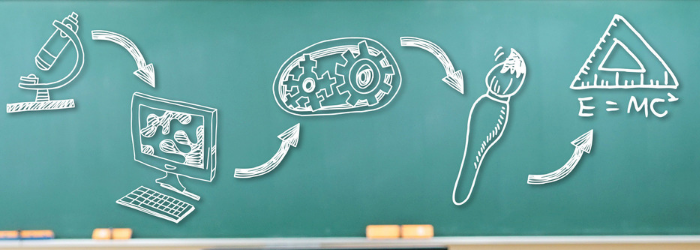 La educación del futuro en 6 puntos